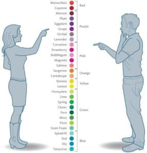 colors-men-vs-women